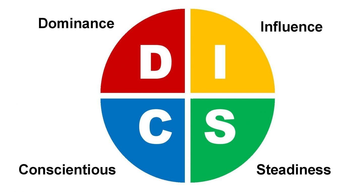 دوره-آموزشی-رفتارشناسی-بر-اساس-مدل-دیسک-DISC